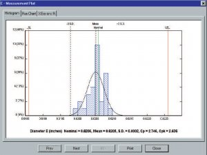 masub Virtek Laserqc Messystem Beispiel Statistikauswertung